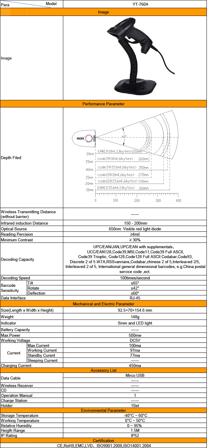 Specification about YT-760A