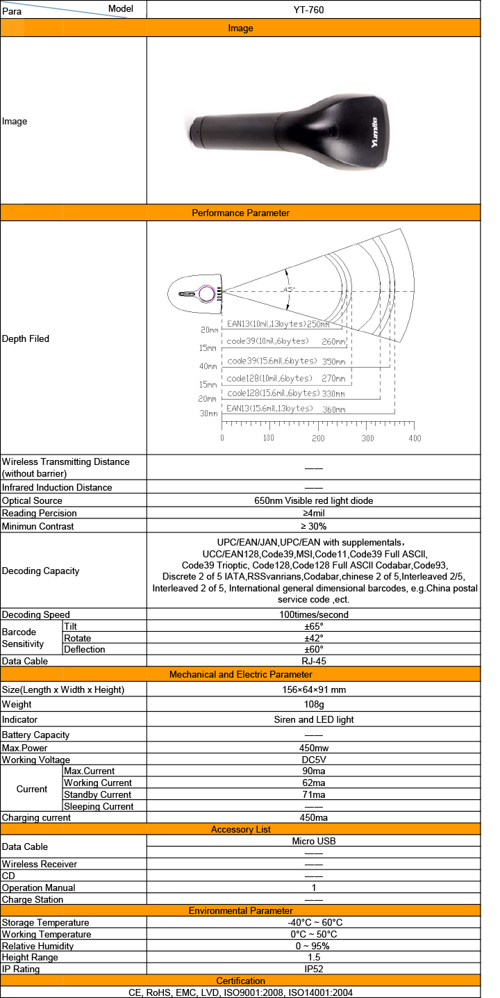 specification of YT-760