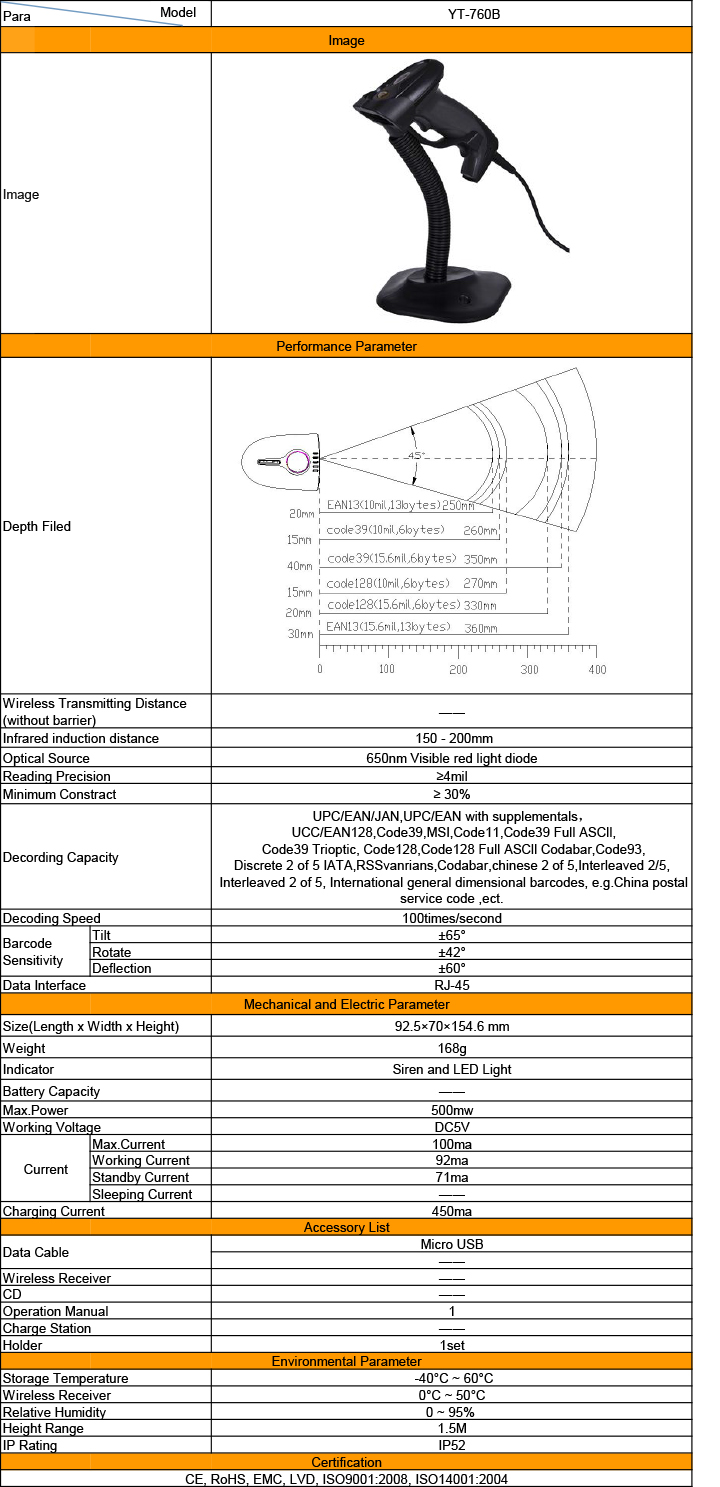 specification about YT-760b