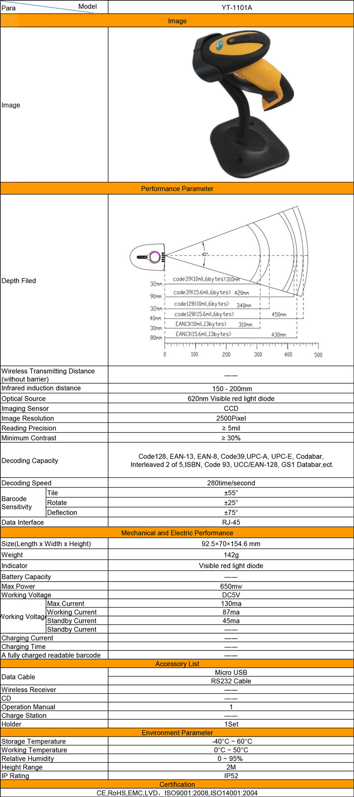 specification about YT-1101A