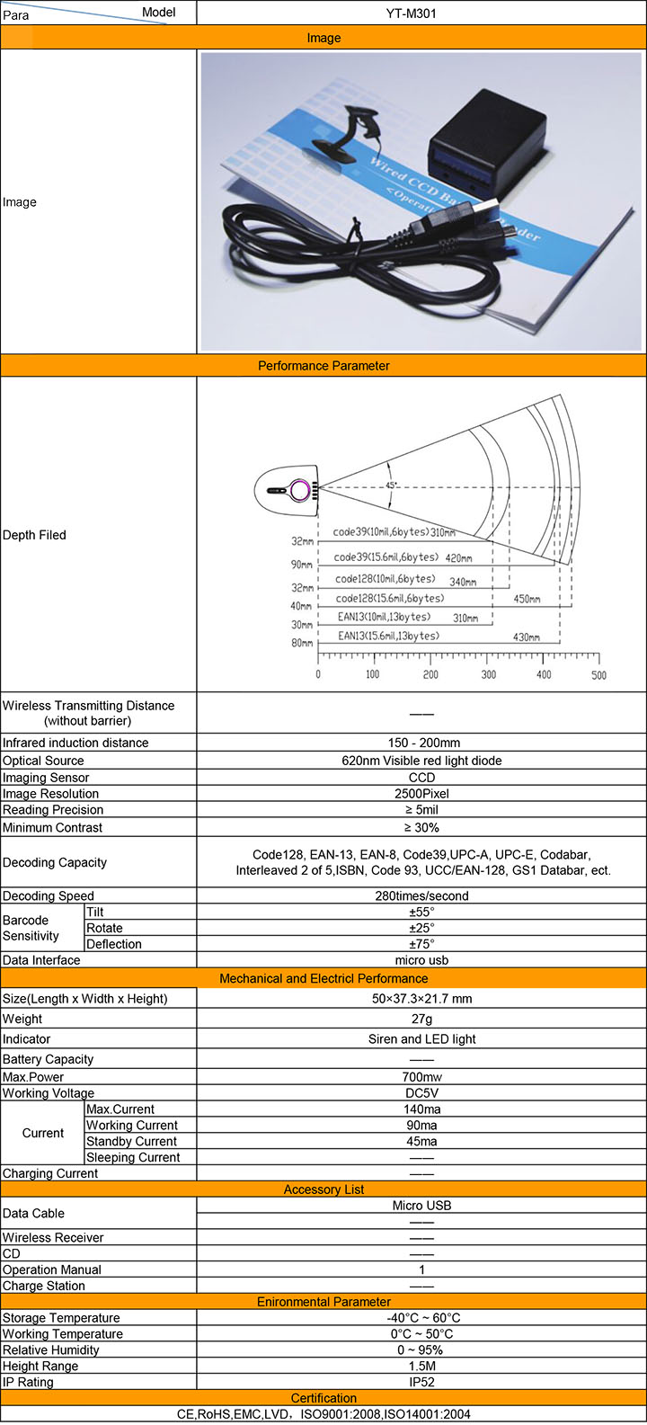 specification about YT-M301