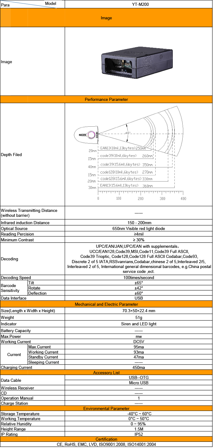 the specification about YT-m200