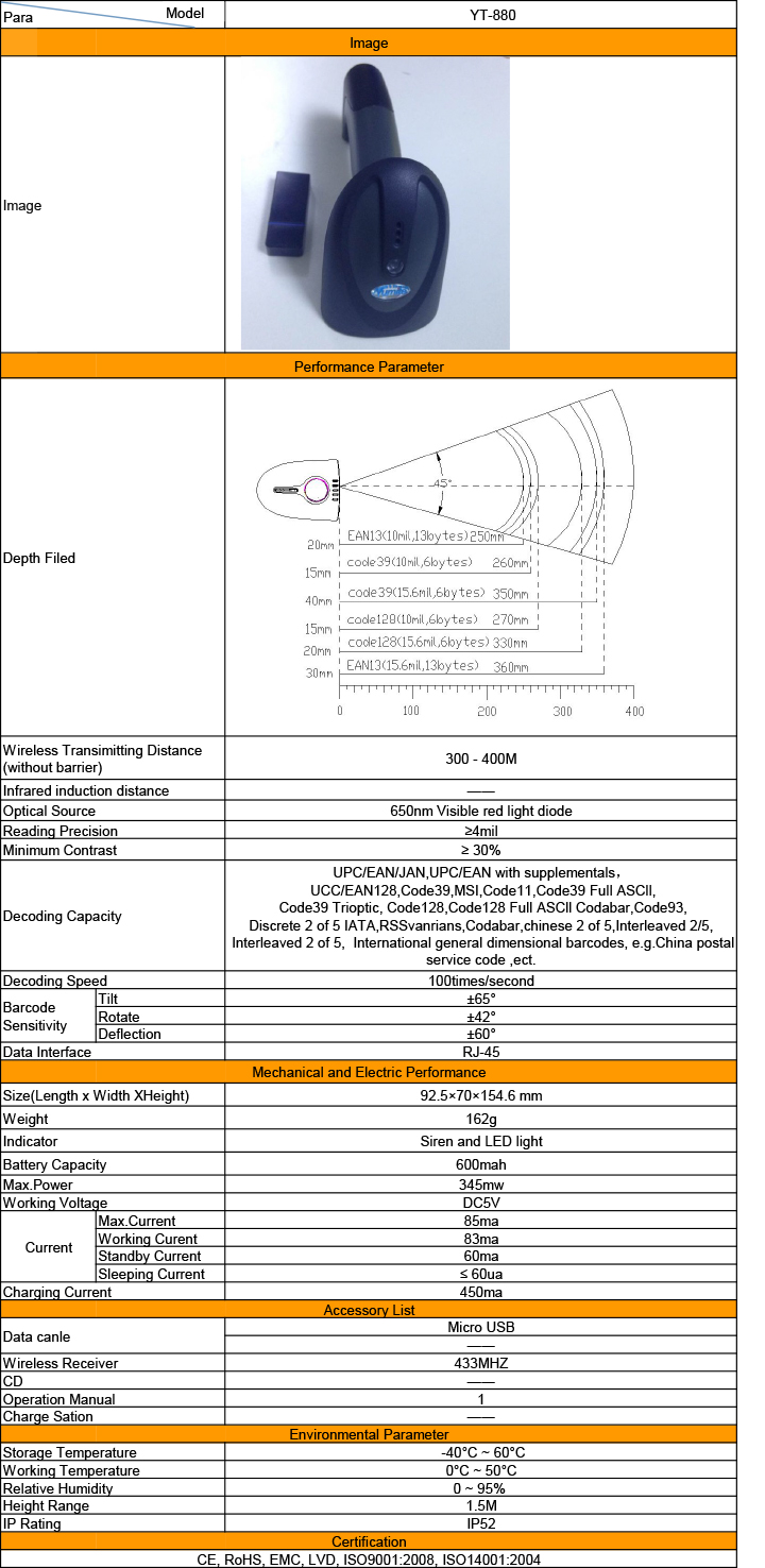specification about YT-880